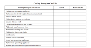 Cooling Strategies Checklist