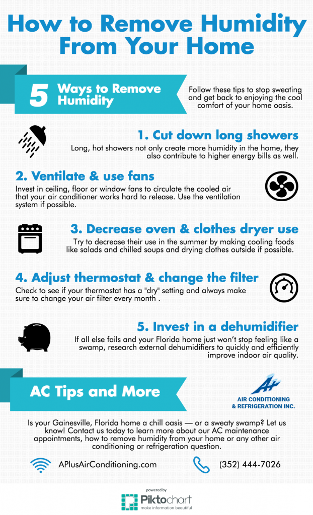 Ways to Reduce Humidity in the Home